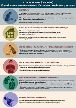 Coronavirus (COVID-19) preventions. Infographics, wash hands, use sanitizer cover coughs, sneezes, stay home if sick, wear a facemask, disinfect. Vector illustration on russian language. Russian flyer