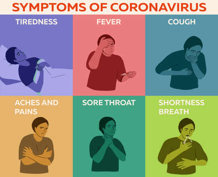 Coronavirus 2019-nCoV symptoms, healthcare and medicine infographic: cough, fever, shortness of breath, tiredness, sore throat, aches, pains. Hand drawn vector illustration for print, booklet, poster