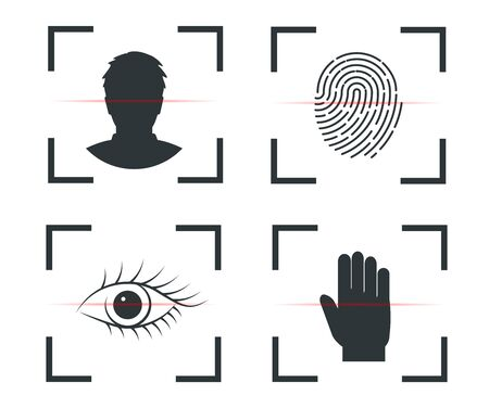 Authentication of identity, Face recognition, fingerprint retina hand