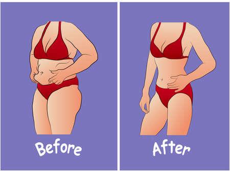 Ciało kobiety przed i po diecie lub treningu