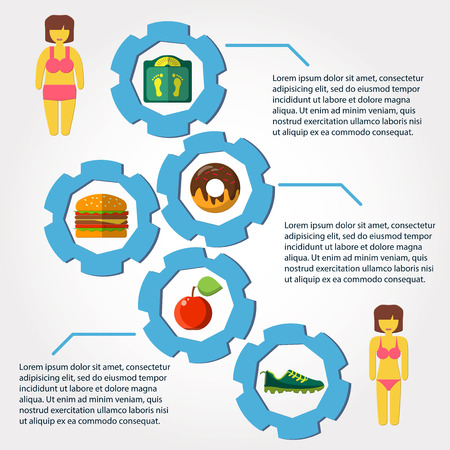 programm: Flat Vector Illustration of weight loss programm concept  Design, Website, Background Banner. Infographic Healthy Lifestyle Template. Sport and food