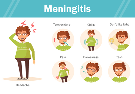 Symptoms of meningitis. Headache, fever, chills, not like the light, pain, drowsinessrash Cartoon character Isolated Flat