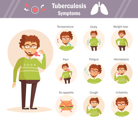Symptoms of tuberculosis. Set. Man. Fever, chills, weight loss, pain, fatigue, hemoptysis no appetite cough irritability Cartoon character Isolated Flat Vettoriali