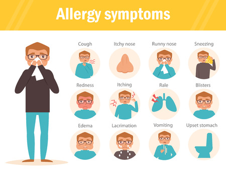 Allergy symptoms. Cough, itchy, nose, runny, sneezing, redness, itching, rale blisters edema lacrimation vomiting upset stomatch Cartoon character Isolated Flat