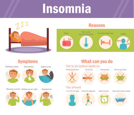 Insomnia: causes, symptoms, treatment Cartoon character Isolated Flat