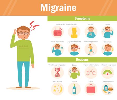 symptom: Migraine infographic. Headache. Cartoon character Isolated Flat Symptom causes