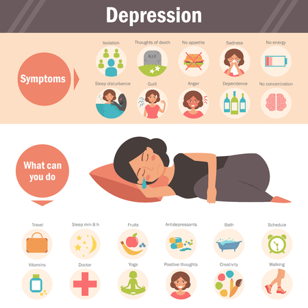 Depression - symptoms and treatment. Cartoon character. Isolated Flat Vettoriali