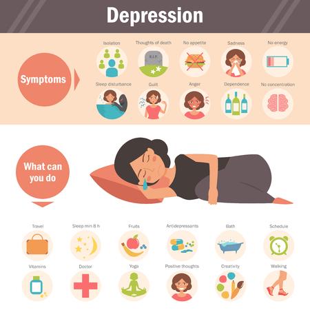 Depressione - sintomi e trattamento. Personaggio dei cartoni animati. isolata Flat Vettoriali