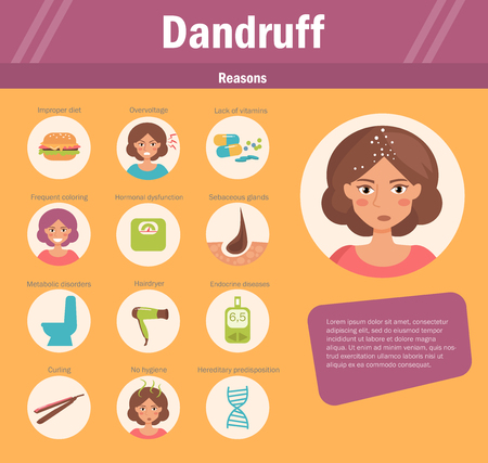 Reasons of dandruff. Cartoon character Isolated Flat