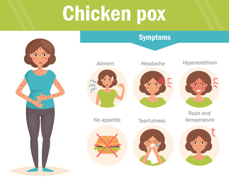 Chicken pox. Vector. Cartoon character Isolated Flat Woman