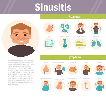 Sinusitis. Cartoon. Isolated Flat Illustration for websites brochures magazines