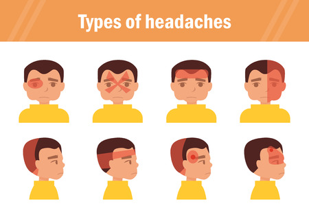 Types of headaches. Cartoon. Isolated. Flat Illustration for websites brochures magazines