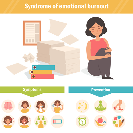 burnout: Syndrome of emotional burnout. Cartoon. Isolated. Flat. Illustration for websites brochures magazines
