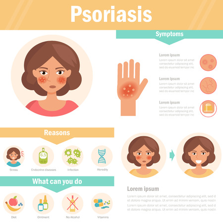 Psoriasis. Skin problems. Vector.