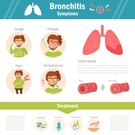 narrowing: Bronchitis. Vector. Cartoon.