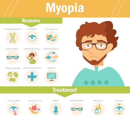 myopia: Myopia. Vector. Cartoon. Stock Photo