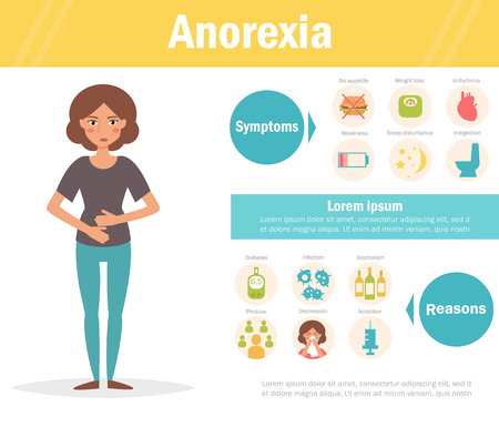 Anorexia. Vector. Cartoon. Illustration