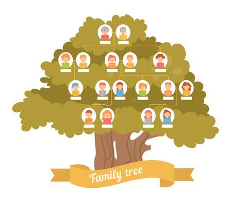 Family tree. Genealogy Illustration