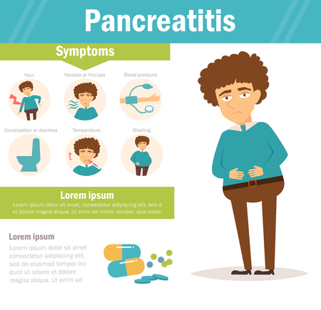 pancreatitis: Pancreatitis. Vector. Cartoon. Illustration