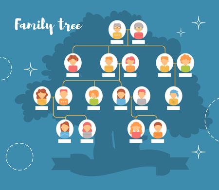 Familienstammbaum. Genealogie, Stammbaum