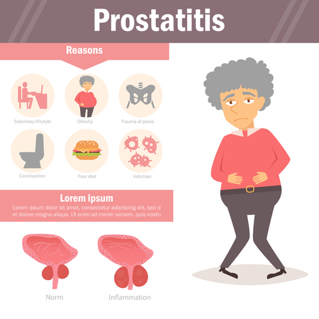 benign: Prostatitis. Vector. Cartoon. Isolated.