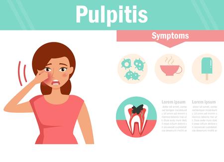 root canal: Pulpitis. Dental disease