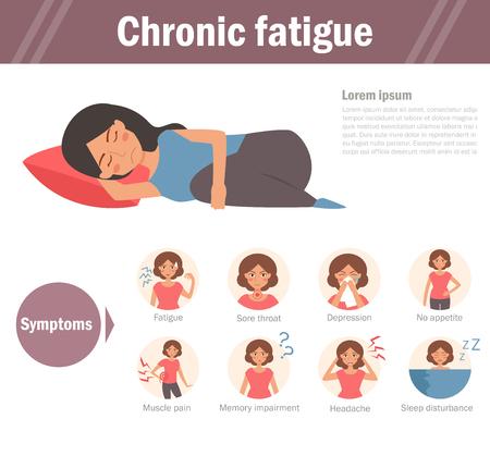 Fatigue chronique. Art isolé Banque d'images - 78356594