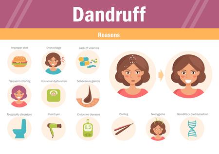Reasons of dandruff. Vector. Cartoon character Isolated Flat