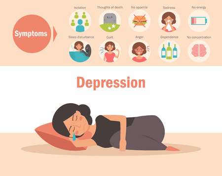 Depression - symptoms. Vector. Cartoon character Isolated Flat