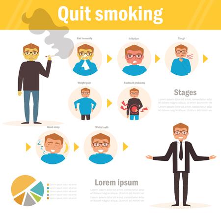 Hör auf zu rauchen. Stufen. Vektor. Karikatur. Isolierte Kunst auf weißem Hintergrund Standard-Bild - 89028805
