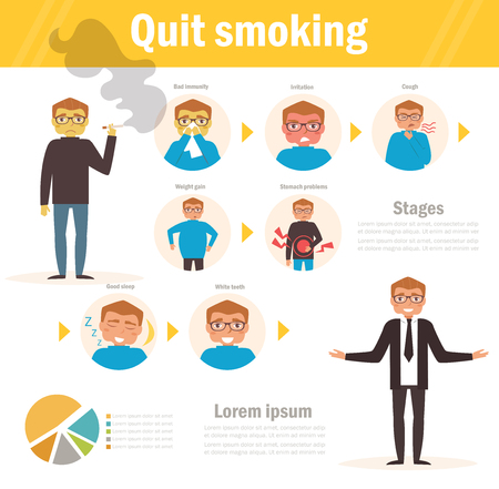 Quit smoking. Stages. Vector. Cartoon. Isolated art on white background Flat