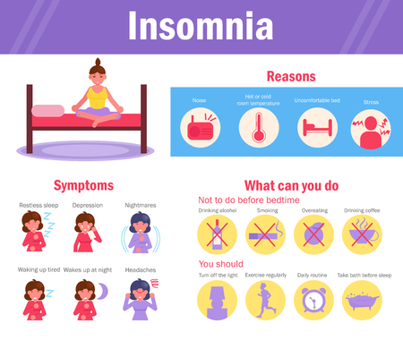 Insomnia symptoms Vector. Cartoon. Isolated art on white background. Flat