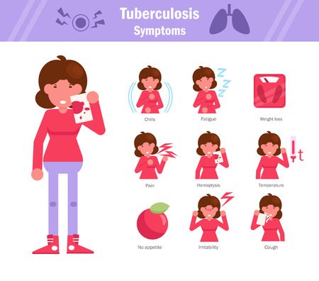 Symptoms of tuberculosis. Set. Woman. Fever, chills, weight loss, pain, fatigue, hemoptysis, no appetite, cough, irritability. Vector. Cartoon character. Isolated. Flat Illustration