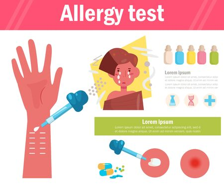 Allergy test Vector. Cartoon. Isolated art on white background. Flat