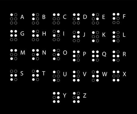 Braille alphabet in Latin. Alphabet for the blind. Tactile writing system used by people who are blind or visually impaired. Vector illustration. 向量圖像