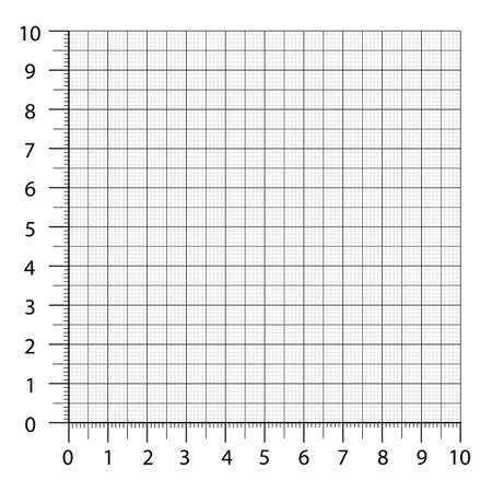 Measured grid. Graph plotting grid. Corner ruler with sets of measurement numbers isolated on the white background. Vector graph paper template background