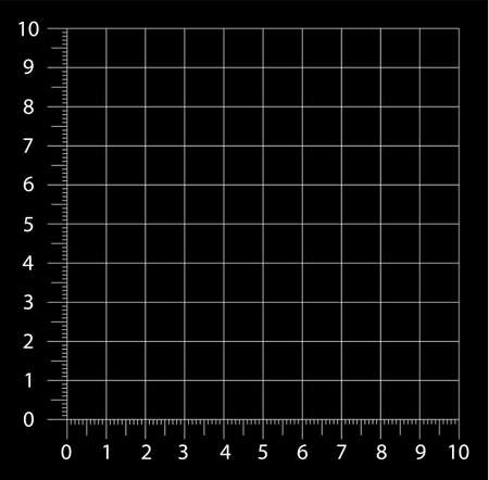 Measured grid. Graph plotting grid. Corner ruler with sets of measurement numbers isolated on the black background. Vector graph paper template background