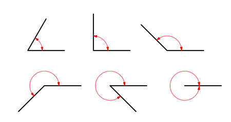 Types of angles on white background. Vector icon.
