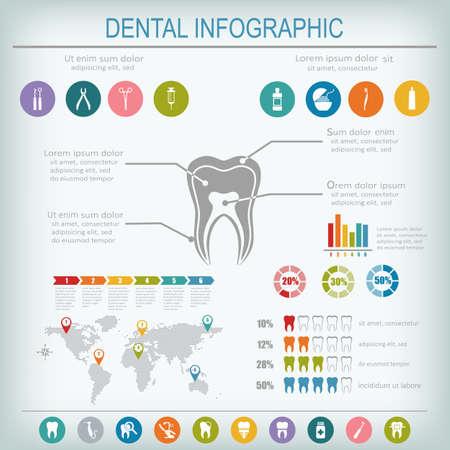 odontologa: Dental y cuidado de los dientes infografía. Diente de tratamiento, prevención y prótesis. Conjunto de iconos vectoriales dentales plana.