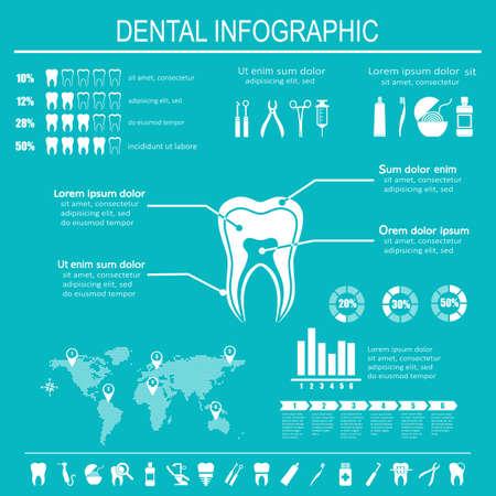 dientes: Dental y cuidado de los dientes infografía. Diente de tratamiento, prevención y prótesis. Conjunto de iconos vectoriales dentales plana.