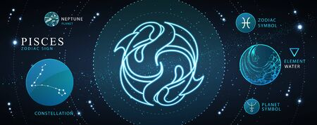 Modern magic witchcraft card with astrology Pisces neon zodiac sign. Neon koi fish illustration. Zodiac characteristic