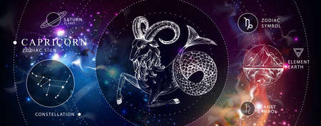 Modern magic witchcraft card with astrology Capricorn zodiac sign. Realistic hand drawing ram or mouflon head. Zodiac characteristic