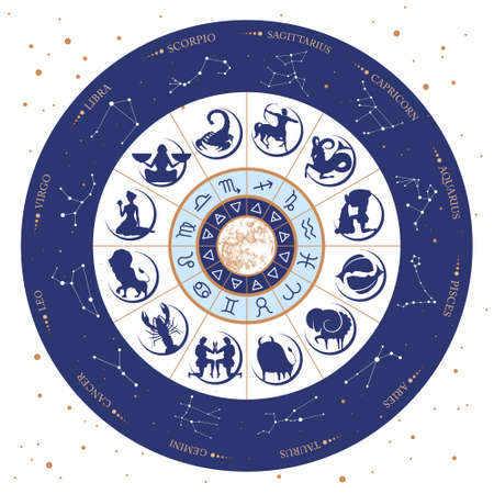 Modern magic witchcraft Astrology wheel with zodiac signs on space background. Horoscope vector illustration