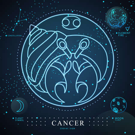 Modern magic witchcraft card with astrology Cancer neon zodiac sign. Zodiac characteristic