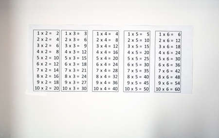 Multiplication tables hanging on the wall, time tables math
