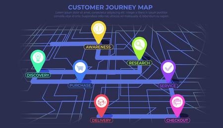 Mapa de viaje del cliente, proceso de decisión de compra del cliente, una hoja de ruta del concepto plano de experiencia del cliente con iconos. Bandera del vector