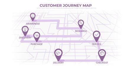 Mappa di viaggio del cliente, processo di decisione di acquisto del cliente, una mappa stradale del concetto piatto di esperienza del cliente con icone. Banner vettoriale