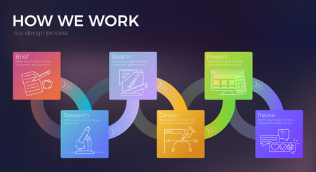 How do we work a banner concept for a website. Our stage design process and steps. Vector gradient infographic Ilustração