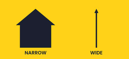 Wide and narrow black up arrow on a yellow background. Antonyms vector banner. Иллюстрация