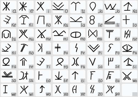 archaeology: ancient alphabet